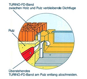 Der Querschnitt des Aufbaus eines Fensters